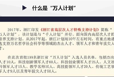 """德创环保董事长金董入选浙江省""""万人计划""""首批199名单!"""