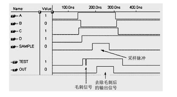 用触发器读取组合逻辑的输出信号,这种方法类似于将异步电路转化为